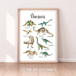 Dinosaur | Downloadable Prints | Watercolor | Montessori Educational Poster for Kids | Children Room | Boys Girls Children Rooms | Learning Painting | T-Rex | Dino | Wall Art | English
