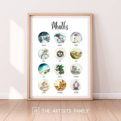 MONTHS | Downloadable Prints | Watercolor | Montessori Educational Poster for Kids | Children Room | Learning Painting | Wall Art | Decor Nursery | Seasons | English