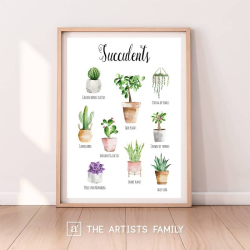 Succulents Cacti | Downloadable Prints | Watercolor | Montessori Educational Poster for Kids | Children Room | Boys Girls Children Rooms | Learning | Home | School | Stones | English