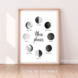 Moon Phases | Downloadable Prints | Watercolor | Montessori Educational Poster for Kids | Children Room | Boys Girls Children Rooms | Learning Painting | Luna | English