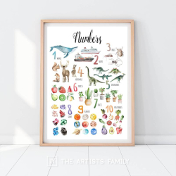 Numbers | Downloadable Prints | Watercolor | Montessori Educational Poster | Homeschooling | Learning Mathematics | 123 Posters for Kids | Nursery Room | Realistic | English