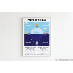 PARTS of THE DAY    educational poster    Time of the day    Teaching Tool    Pre-school poster    Classroom Decor    Printable    digital download
