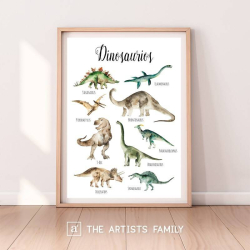 Dinosaurios Espanol - Spanish | Downloadable Prints | Acuarela | Montessori | Niños | Posters Educativos | Aprender a Pintar | Guardería | Impresos Descargables | Español - Spanish