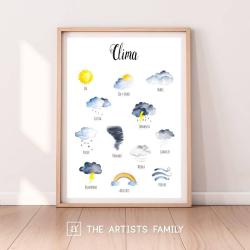 Clima Espanol - Spanish | Downloadable Prints | Acuarela | Montessori | Niños | Posters Educativos | Aprender a Pintar | Guardería | Impresos Descargables | Español - Spanish