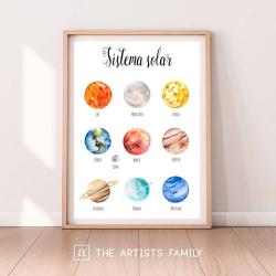 Sistema Solar Espanol - Spanish | Downloadable Prints | Acuarela | Montessori | Niños | Posters Educativos | Aprender a Pintar | Guardería | Impresos Descargables | Español - Spanish