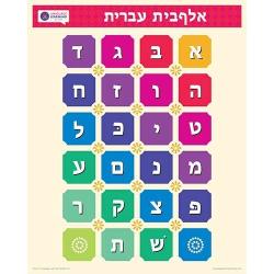 "עברית HEBREW Alphabet Poster | Learn Hebrew Letters | Hebrew Characters | Printable Art Poster | Colorful | Homeschool or Classroom Decoration | 16"" x 20"" | 8.5"" x 11"""