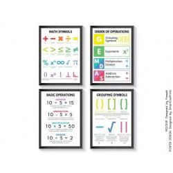 POSTER BUNDLE | Math Symbols + GEMDAS + Basic Operations + Grouping Symbols | Educational poster | Math Classroom Printable | Digital download