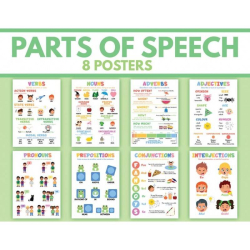 PARTS OF SPEECH for kids - 8 posters set | English Grammar poster set | Classroom Poster | Educational poster | Printable | Digital Download