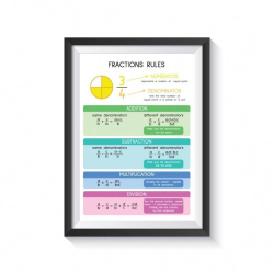FRACTIONS RULES | Educational poster | Math PRINT | Rainbow colors 3 | Classroom Wall Art Poster | Printable | Set of 5 sizes | Digital download