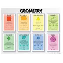 GEOMETRY SHAPES CHARTS for kids | Geometry poster | Educational poster | Math | Classroom Poster | Printable | Digital download 8 posters