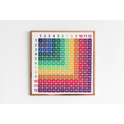 MULTIPLICATION TABLE | SQUARE | Print | 1 to 12 | Educational poster | Math | Rainbow colors 3 | Classroom Poster | Printable | Digital download