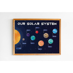 SOLAR SYSTEM | Wall Art | Poster | Astronomy | Children | Nursery | Boy | Girl | Space Themed Nursery | Printable | 5 files digital download | Smart Owl Prints | English