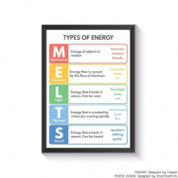 TYPES OF ENERGY poster | Melts | m.e.l.t.s poster | Educational poster | Science poster for kids | Classroom | Printable | Digital download