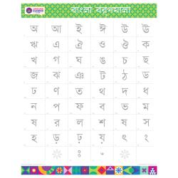 "BENGALI Alphabet Poster | বাংলা | Learn Bengali Letters | Printable | Educational | Preschool | Homeschool or Classroom Wall Decoration | 16"" x 20"" | 8.5"" x 11"""