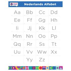 "DUTCH | Alphabet Poster | NEDERLANDS | Dutch ABCs | Learn Dutch Letters | Printable | Educational | Preschool | Homeschool or Classroom Wall Decoration | 16"" x 20"" | 8.5"" x 11"""