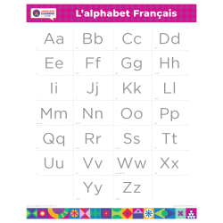 """FRENCH Alphabet Poster 