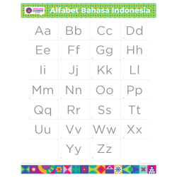 """INDONESIAN Alphabet Poster 