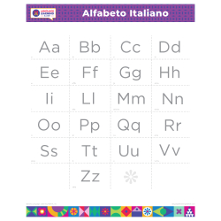 "ITALIAN Alphabet Poster | Italiano | Learn Italian Letters | ABCs | Printable | Preschool | Educational | Homeschool or Classroom Decoration | 16"" x 20"" | 8.5"" x 11"""