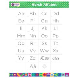 "NORWEGIAN Alphabet Poster | NORSK | Learn Norwegian Letters | Norwegian ABCs | Printable | Preschool | Educational | Homeschool or Classroom Decoration | 16"" x 20"" | 8.5"" x 11"""