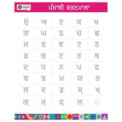 "PUNJABI Alphabet Poster | ਪੰਜਾਬੀ | Learn Punjabi Letters | Punjabi ABCs | Printable | Preschool | Educational | Homeschool or Classroom Decoration | 16"" x 20"" | 8.5"" x 11"""
