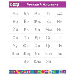 "RUSSIAN Alphabet Poster | Pусский | Learn Russian Letters | Printable | Preschool | Educational | Homeschool or Classroom Decoration | 16"" x 20"" | 8.5"" x 11"""