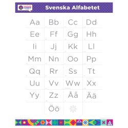 "SWEDISH Alphabet Poster | Svenska | Learn Swedish Letters |  Swedish ABCs | Printable | Preschool | Educational | Homeschool or Classroom Decoration | 16"" x 20"" | 8.5"" x 11"""
