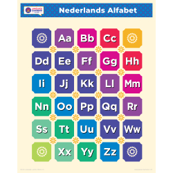 """Nederlands DUTCH Alphabet Poster 