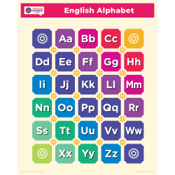 """ENGLISH Alphabet Poster 