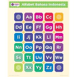 "BAHASA INDONESIAN Alphabet Poster | Bahasa Indonesia | Learn Indonesian Letters | Indonesian ABCs | Printable Art Poster | Colorful | Homeschool or Classroom Decoration | 16"" x 20"" | 8.5"" x 11"""
