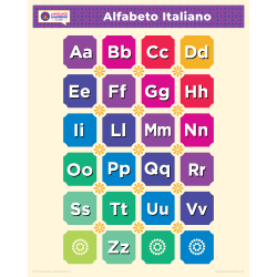 "Italiano ITALIAN Alphabet Poster | Learn Italian Letters | ABCs | Printable | Preschool | Educational | Homeschool or Classroom Decoration | 16"" x 20"" | 8.5"" x 11"""