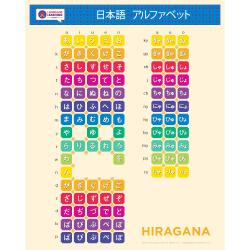 "JAPANESE (HIRAGANA) 日本語 | Japanese Alphabet Poster | Learn Hiragana Character Set | Learn Japanese Hiragana Chart | Beautiful Colorful Nursery Decor | Preschool | Printable | Homeschool or Classroom Wall Decoration | 16"" x 20"" | 8.5"" x 11"""