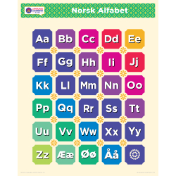 """NORSK NORWEGIAN Alphabet Poster 