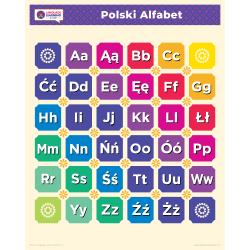 "Polski POLISH Alphabet Poster | Learn Polish Letters | Polish ABC Poster | Printable Art Poster | Colorful | Homeschool or Classroom Decoration | 16"" x 20"" | 8.5"" x 11"""