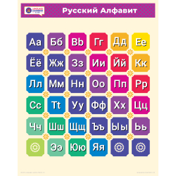 """Pусский RUSSIAN Alphabet Poster 