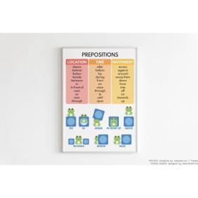 PREPOSITIONS   English grammar   Parts of speech   Grammar Chart   Homeschool   Classroom Poster   Educational poster    Printable   Digital Download