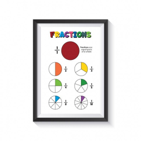 FRACTIONS | Educational poster | Home school | Math | Rainbow colors | Classroom Wall Art Poster | Printable | Digital download