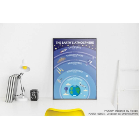 EARTHs ATMOSPHERE poster | Layers of the Atmosphere | Educational posters | Science | Geography | Classroom Wall Art | Printable | Digital Download