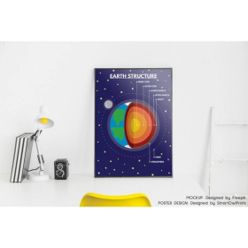 EARTH STRUCTURE poster    Layers of Earth    Educational posters    Science    Geography    Classroom Wall Art    Printable    digital download