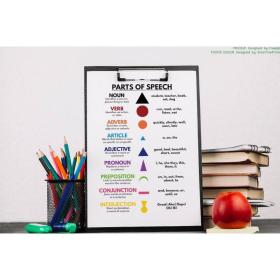 PARTS OF SPEECH with symbols | Grammar Chart | Homeschool | Grammar symbols | Classroom Poster | Educational poster | Printable | Digital Download