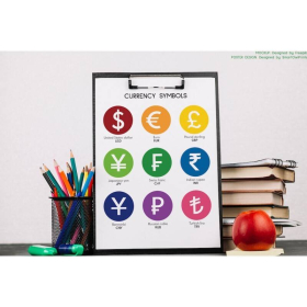 What are the CURRENCY SYMBOLS? | Currency symbols Poster | Educational Posters | Money poster | Math Rules | Classroom Decor | Digital download
