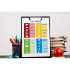 MATH SYMBOLS POSTER 2   Mathematical symbols   Educational poster   Numeracy   Classroom Wall Art Poster   Printable   Digital download