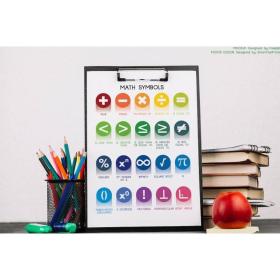 MATH SYMBOLS POSTER | Educational poster | Numeracy | Symbols | Math | Rainbow colors | Classroom Wall Art Poster | Printable | Digital download