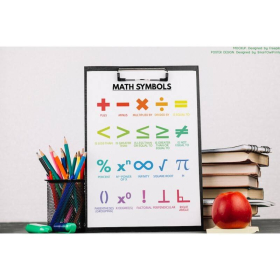 MATH SYMBOLS POSTER 3 | Mathematical symbols | Educational poster | Numeracy | Classroom Wall Art Poster | Printable | Digital download