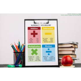 MATH VOCABULARY poster   Educational poster   Numeracy   Math   Math vocabulary for kids   Classroom Wall Art Poster   Printable   Digital download