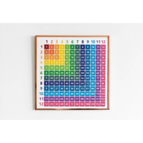 MULTIPLICATION TABLE   SQUARE   Print   1 to 12   Educational poster   Math   Rainbow colors   Classroom Poster   Printable   Digital downloadMULTIPLICATION TABLE   SQUARE   Print   1 to 12   Educational poster   Math   Rainbow colors   Classroom Poster   Printable   Digital download