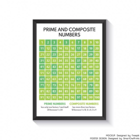 NUMBERS 1-100 Chart + PRIME numbers + ODD numbers   Educational poster   Math   School   Classroom Wall Art Poster   Printable   Digital download