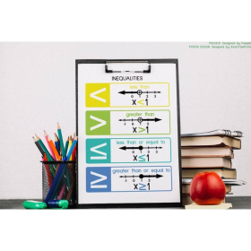 INEQUALITIES POSTER | Inequalities symbols | Educational posters | Math | Rainbow colors | Classroom Wall Art Poster | Printable | Digital download