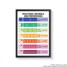 POSTER BUNDLE | Numbers 1-100 + Roman numerals + Learn to tell time + Fractions | Educational poster | Math Classroom Print | Digital download
