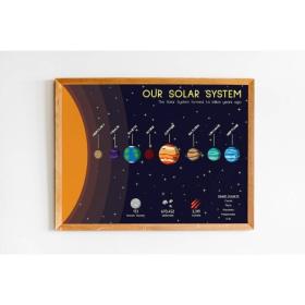 SOLAR SYSTEM POSTER | Wall Art | Astronomy | Children | Nursery | Boy | Girl | Space Themed Nursery | Printable | 5 files digital download | English | Smart Owl Prints