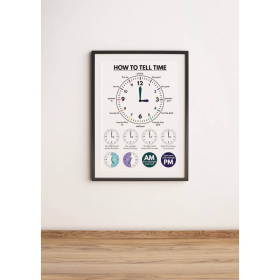 TELLING TIME poster | Educational poster | What Time Is It? Learning Clock | Teaching Tool | Classroom Decor | Printable | Digital download